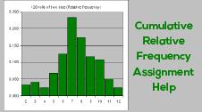 Cumulative Relative Frequency Assignment Help